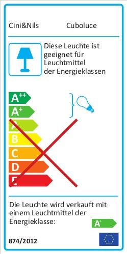 Energielabel Cuboluce