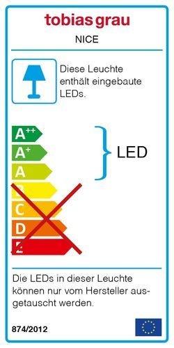 Nice Energielabel