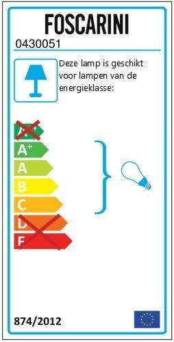Bit 1 Wandleuchte Rot Energielabel
