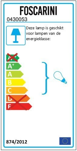 Bit 3 Wandleuchte Energielabel